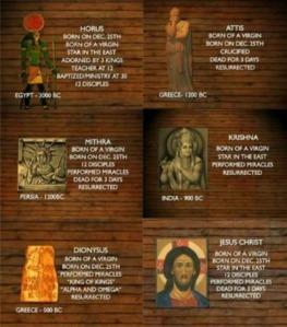 Las características de diversas deidades son muy similares, sino idénticas.